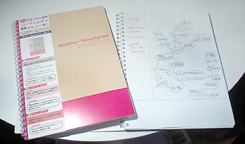 「The Note Taking System」